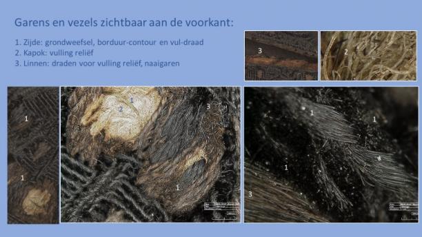 B2. Modemuze Blog Mieke Albers Fries Museum Borst Afb. 2